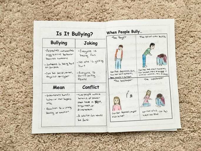 Left page of handbook is titled 'Is It Bullying?'. There are 4 quadrants: bullying, joking, mean, and conflict. Examples of each behavior are written in the matching quadrants. The right hand page is titled 'when people bully...' There are 4 quadrants: the target, the person who bullies, the bystander, and the upstander. Each quadrant shows a drawing depicting the person and lists negative effects of bullying on that person.
